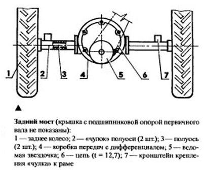 Чертежи и схема самодельного трактора