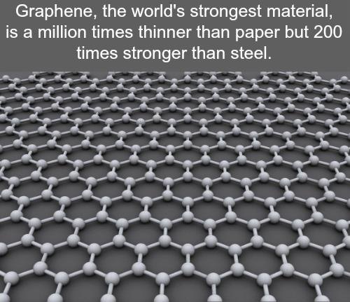 material, graphene
