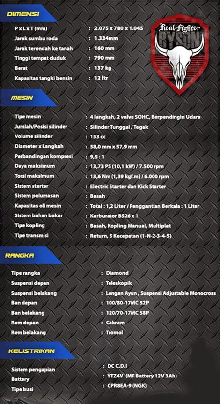 Spesifikasi Yamaha Byson 2014