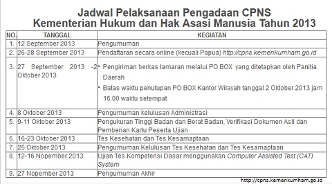 Jadwal Pelaksanaan Pengadaan CPNS Kemenkumham Tahun 2013