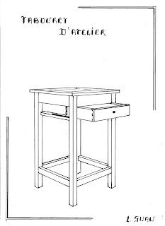 l 39 appel du bois tabouret d 39 atelier. Black Bedroom Furniture Sets. Home Design Ideas