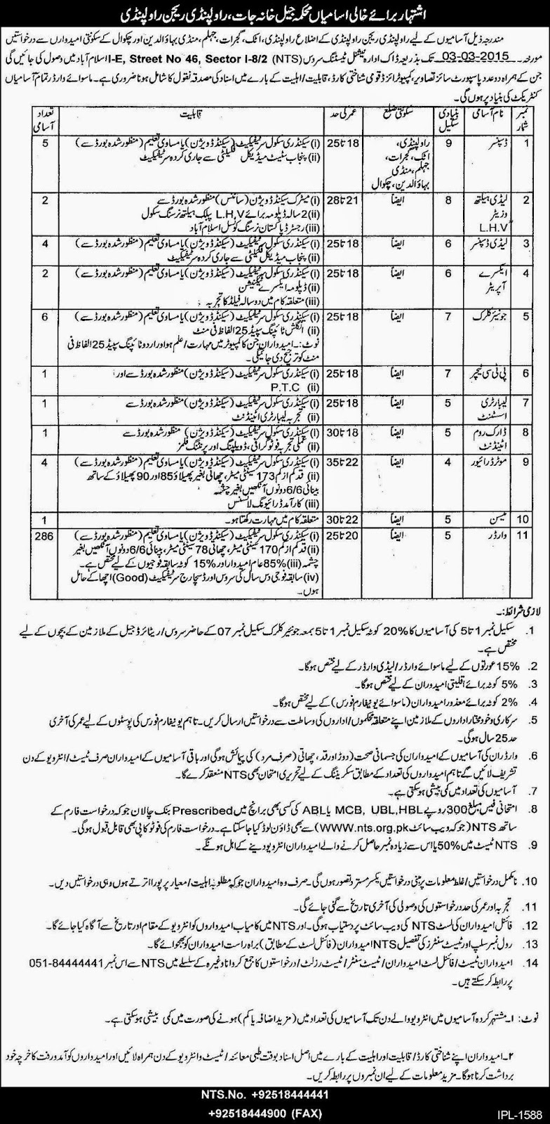 Prison Department Jobs Rawalpindi region