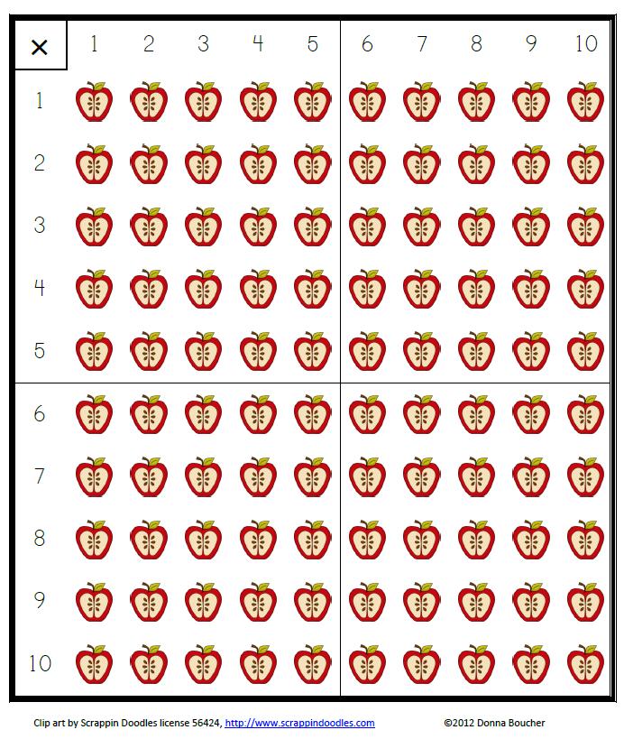 Classroom Freebies: Area Arrays for Multiplication