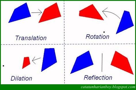 Pada mata pelajaran SMP atau SMA ada masalah tentang Transformasi Geometri. Jangan salah, ternyata Transformasi Geometri...