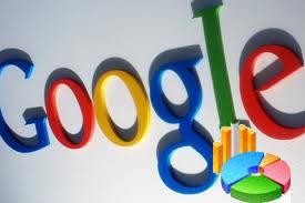 google تحقق نجاحا كبيرا في نتائجها المالية