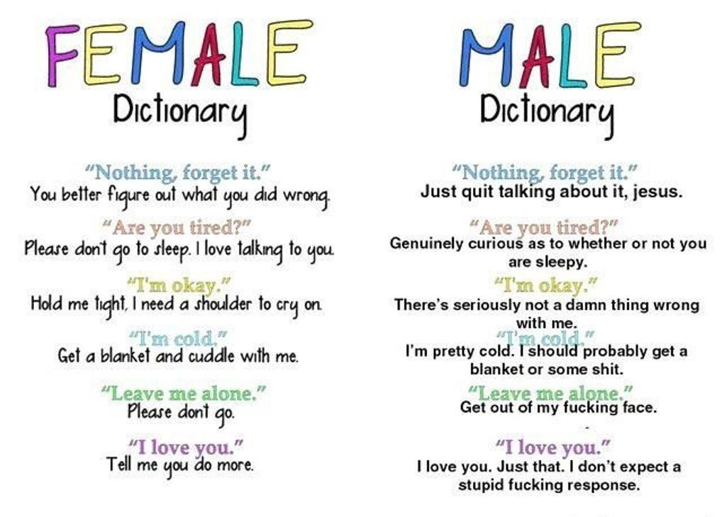 Female VS Male Dictionary Simplified.