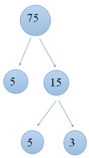 find gcd, factor tree, factor trees, gcd, use factor tree