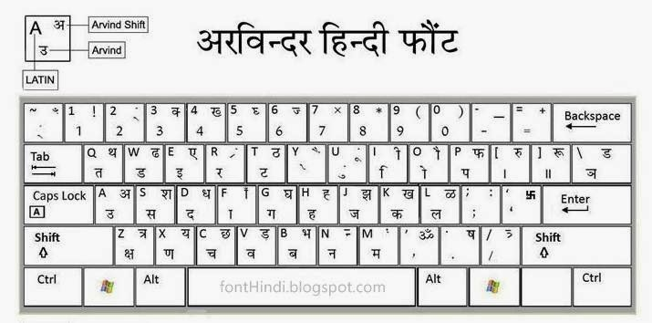 Arvinder hindi punjabi and rupee sign free font