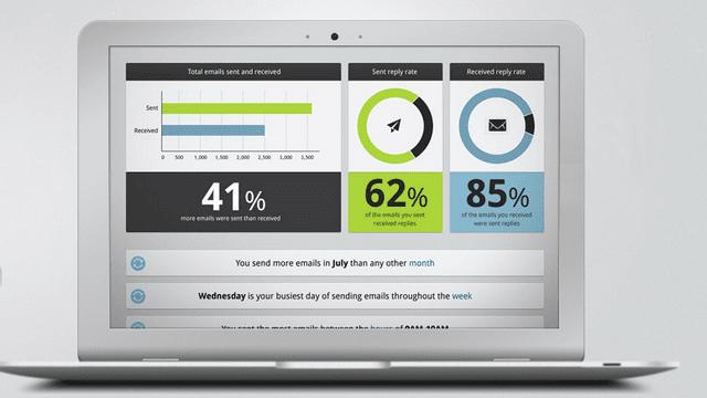 تعرف على إحصائيات بريد Gmail الخاص بك خلال سنة 2013