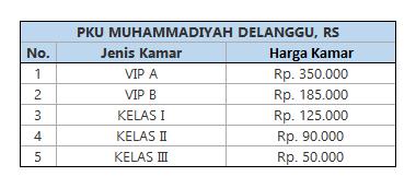Biaya PKU Muhammadiyah Delanggu