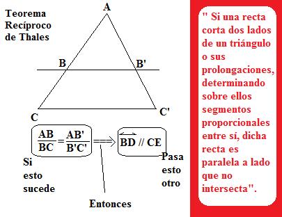 Diccionario Matematicas: Teorema Recíproco de Thales