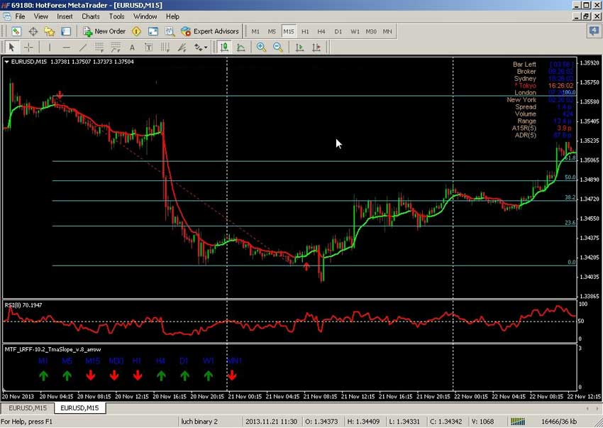 Forex trading system sample