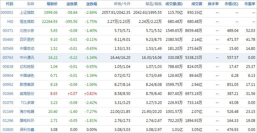 中国株コバンザメ投資ウォッチ銘柄watch20140310
