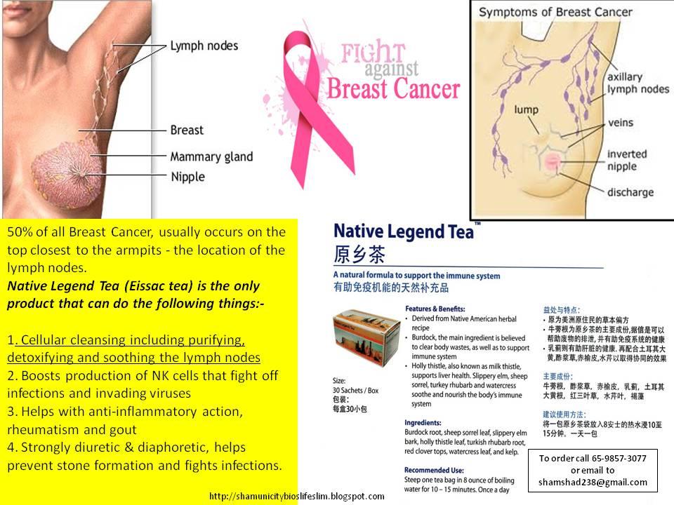 the amazing liver and gallbladder flush 2012 pdf