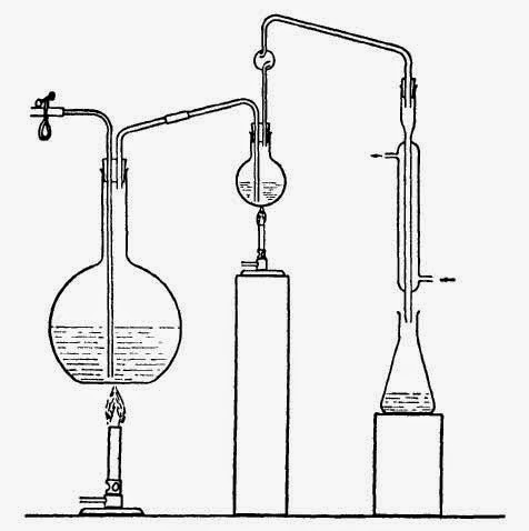 Apparatus for the detection of high boiling esters
