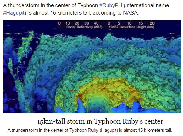 UPDATE: Typhoon Ruby Will Strike Philippines for 3 Days with some 15km ThunderStorm in EyeWall