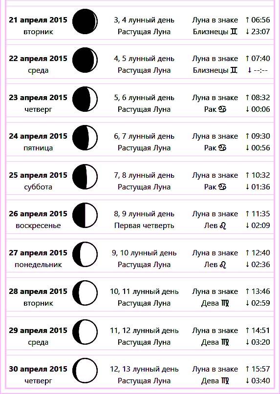 обработать как понять лунный знак зодиака однажды был