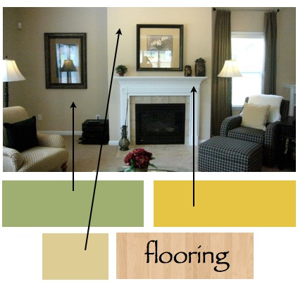 Color recipes lemon yellows to pucker your home Yellow green living room