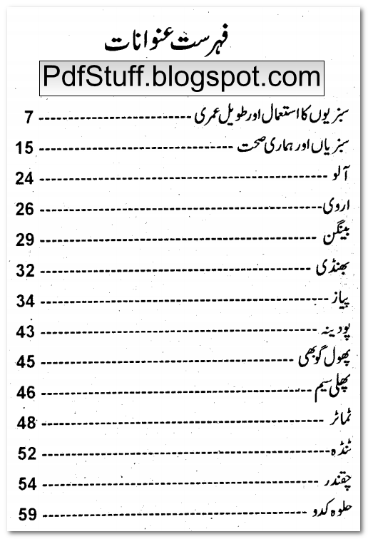 Contents of the Urdu book Sabziyon Se Ilaj