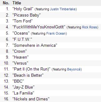 Jay Z - Part II On The Run Lyrics Chords - Chordify