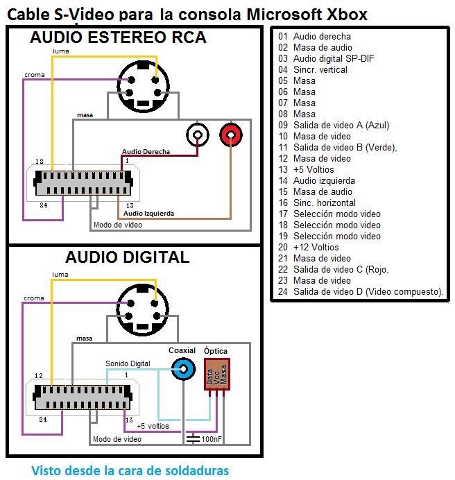 old8bits cables de microsoft xbox la original