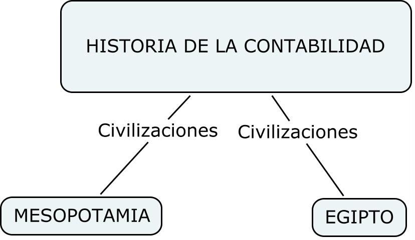 SOLUCIONE EL SIGUIENTE CUESTIONARIO CON LA INFORMACIÓN ANTERIOR