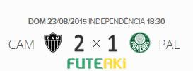 O placar de Atlético-MG 2x1 Palmeiras pela 20ª rodada do Brasileirão 2015