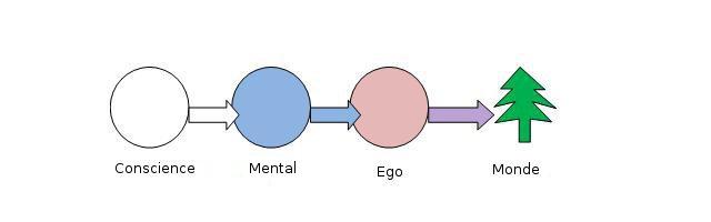 L'illusion de l'ego - Page 17 Awakening+1a