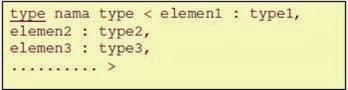 Tipe Data dan Nama Algoritma dan Pemrograman-04