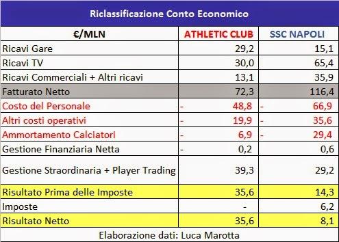 Calciatori Napoli 2012 2012-2013 Del Napoli
