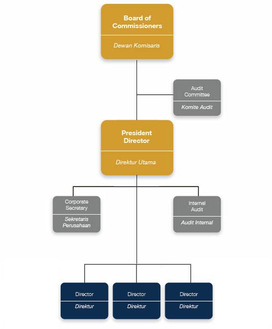 Strategi perdagangan camarilla bagian 2 dari 4