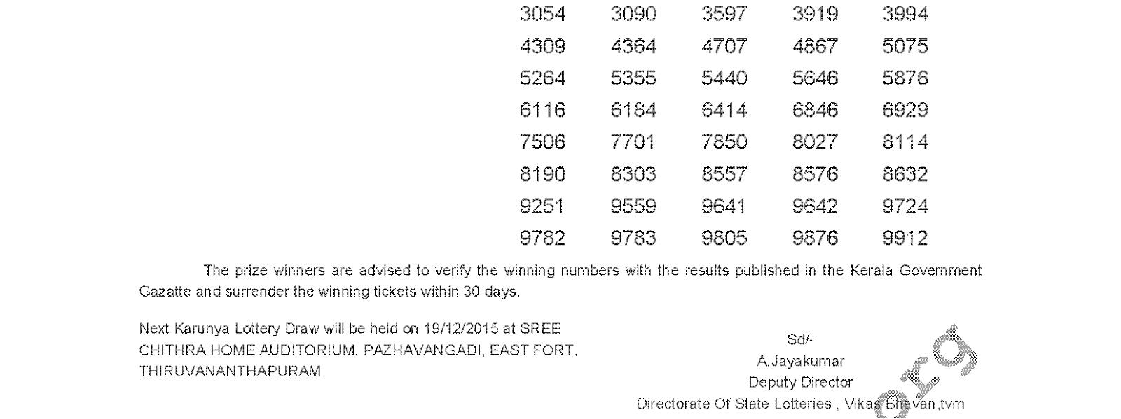 KARUNYA Lottery KR 219 Result 12-12-2015