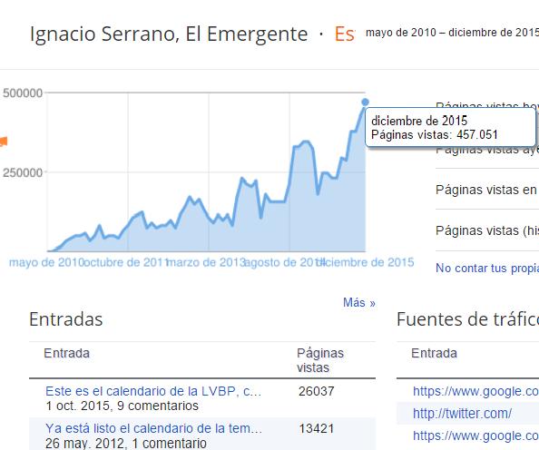 ASÍ CRECE EL EMERGENTE