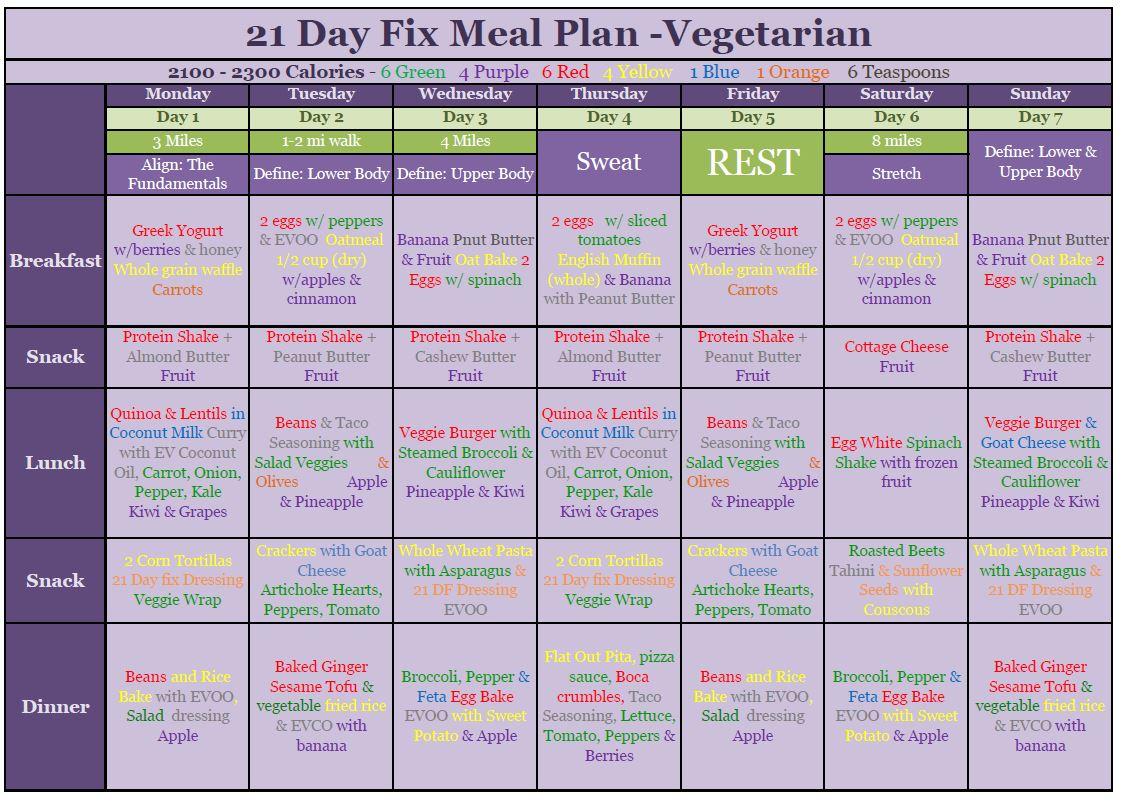21 day fix vegetarian eating plan pdf