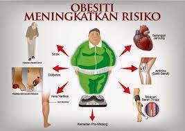 Cara Merawat Masalah Obesiti Atau Kegemukan