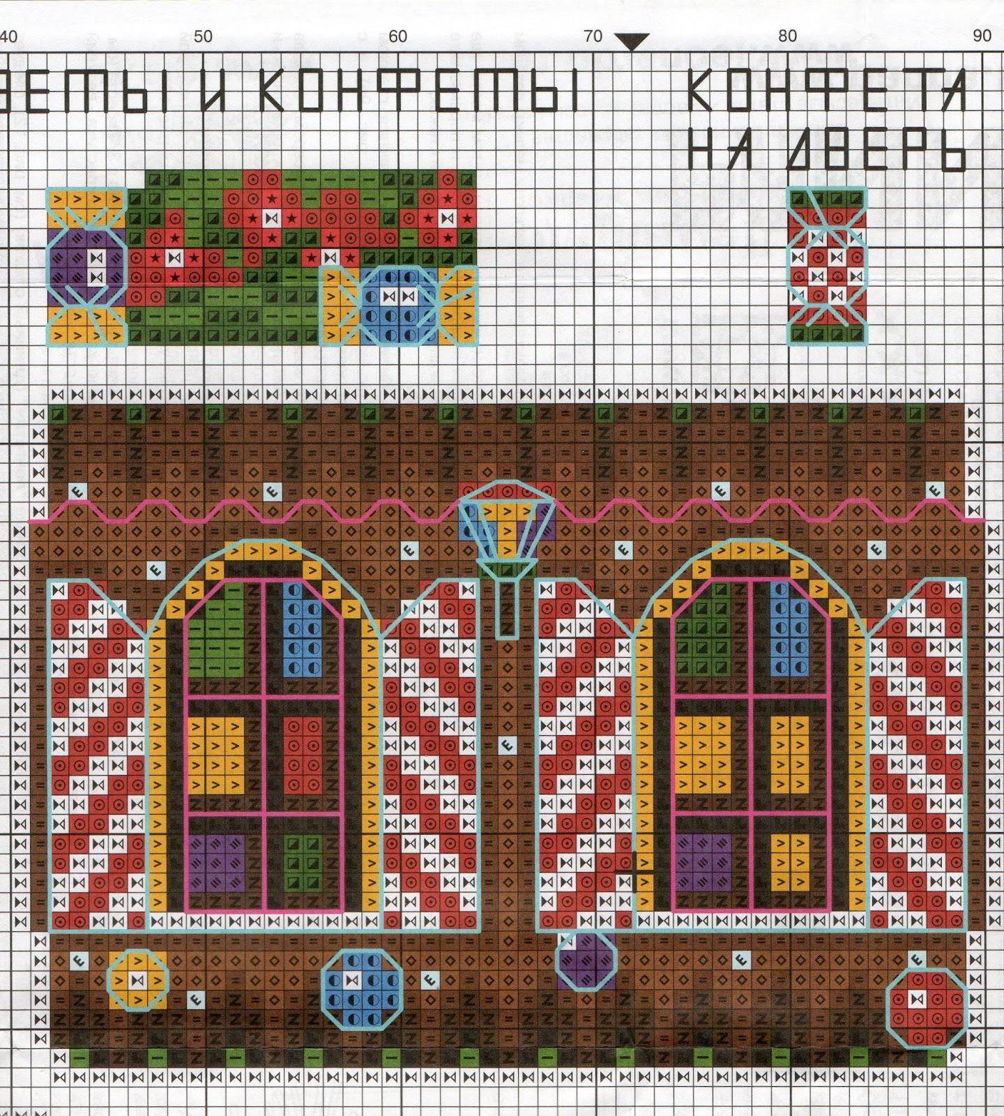 Вышивка пряничный домик схема