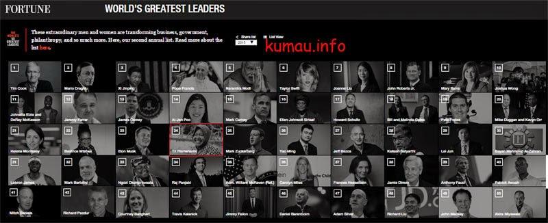 50 Tokoh Pemimpin Terbaik Dunia 2015