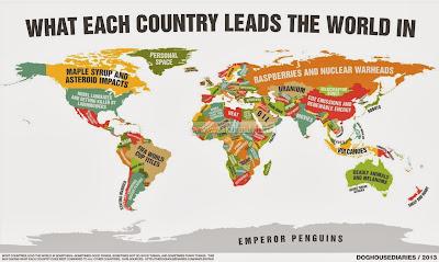 Par quoi est connu chaque pays?