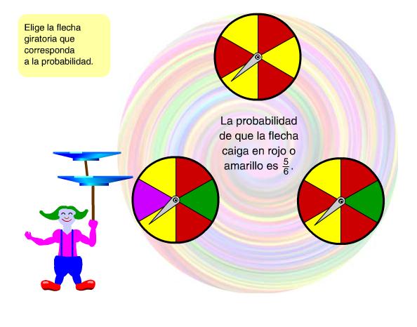 http://www.harcourtschool.com/activity_es/probability_circus/