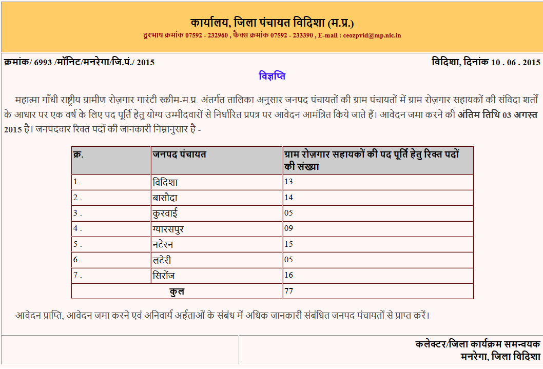 Madhya Pradesh Recruitment 2015