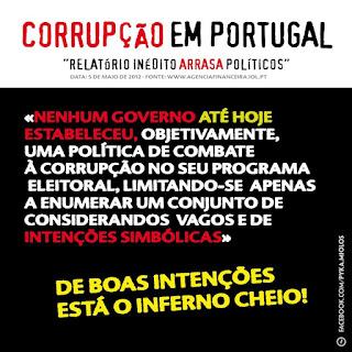 corrupção má gestão