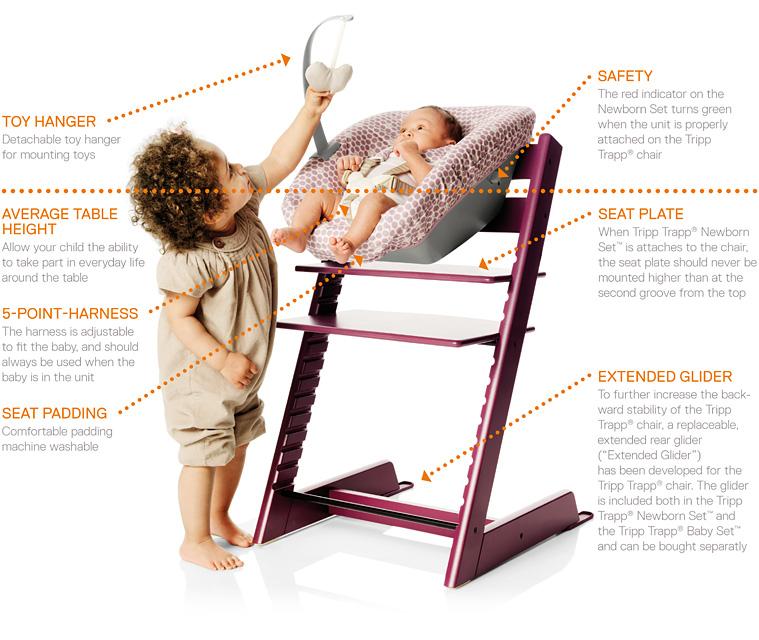 Pienen tyt n p iv kirja stokke tripp trapp newborn set for Tripp trapp newborn set usato