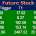 Most active future and option calls for 26 June 2015