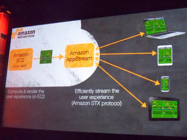New Amazon AppStream Service to enable developers to build complex app