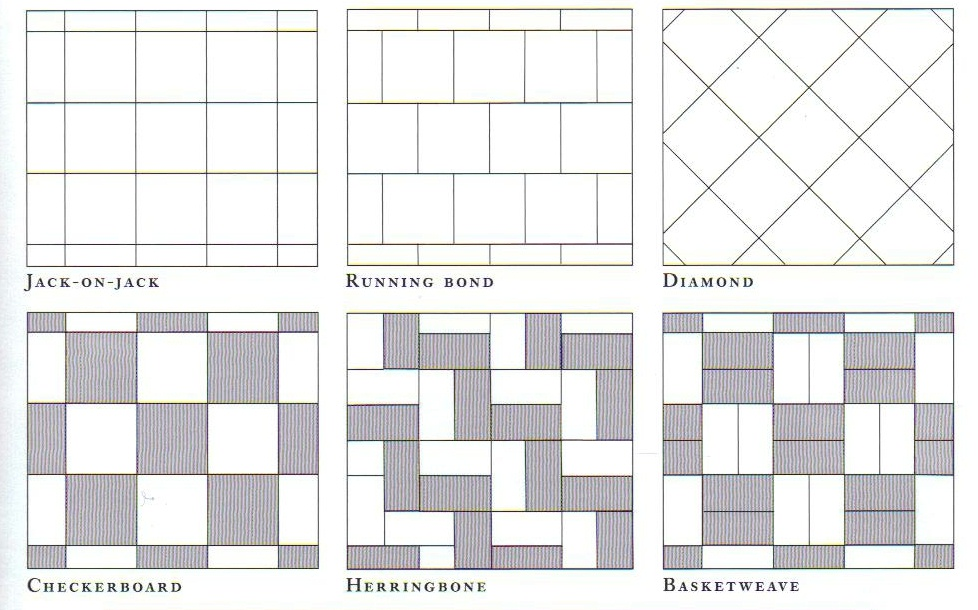 Floor Tile Layout Patterns : Floor tile patterns car interior design