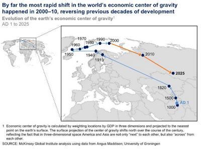 1/12/2013: Global Growth Migration Map