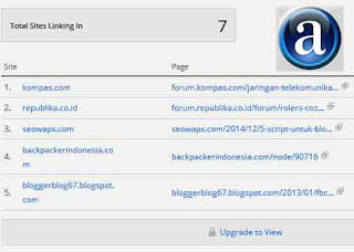 Responsive Blog, alexa site linking