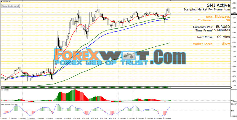 Forex moving average simple or exponential