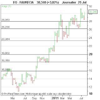 FAURECIA.png