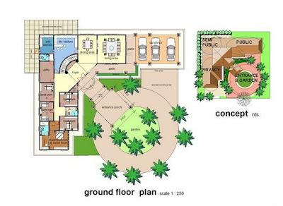 Tip bina ruang dan pelan rumah